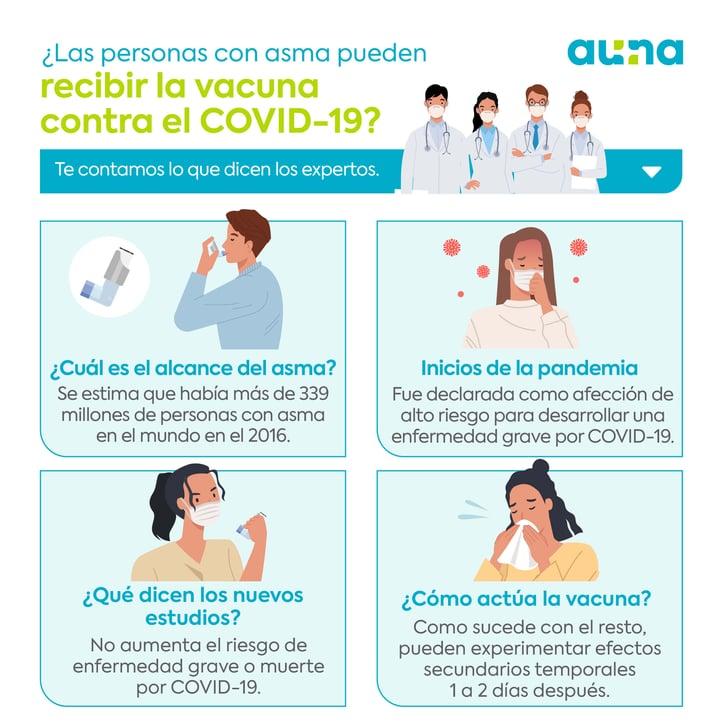 Las personas con asma pueden recibir la vacuna contra el COVID-19_Mesa de trabajo 1-1