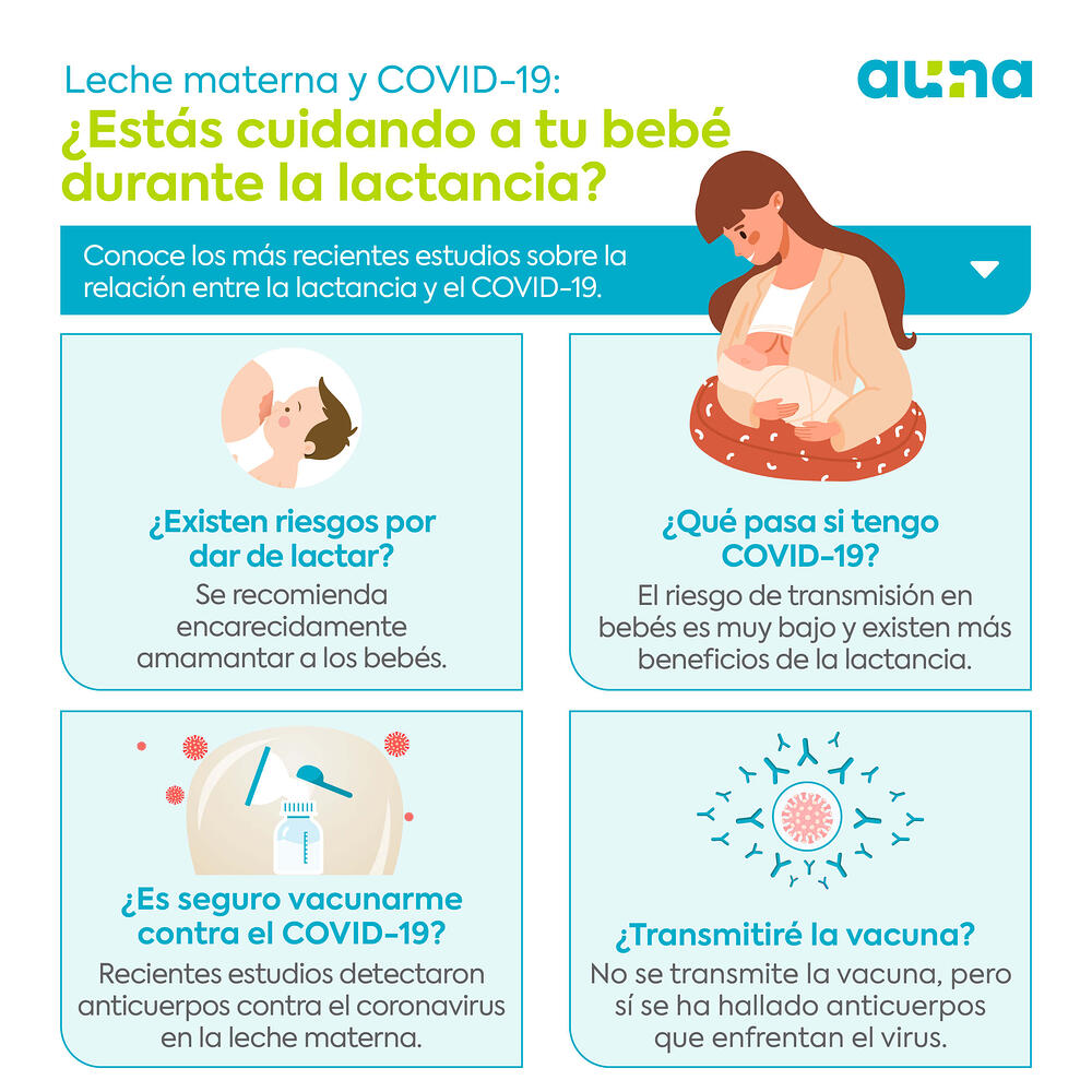 Leche materna y COVID-19