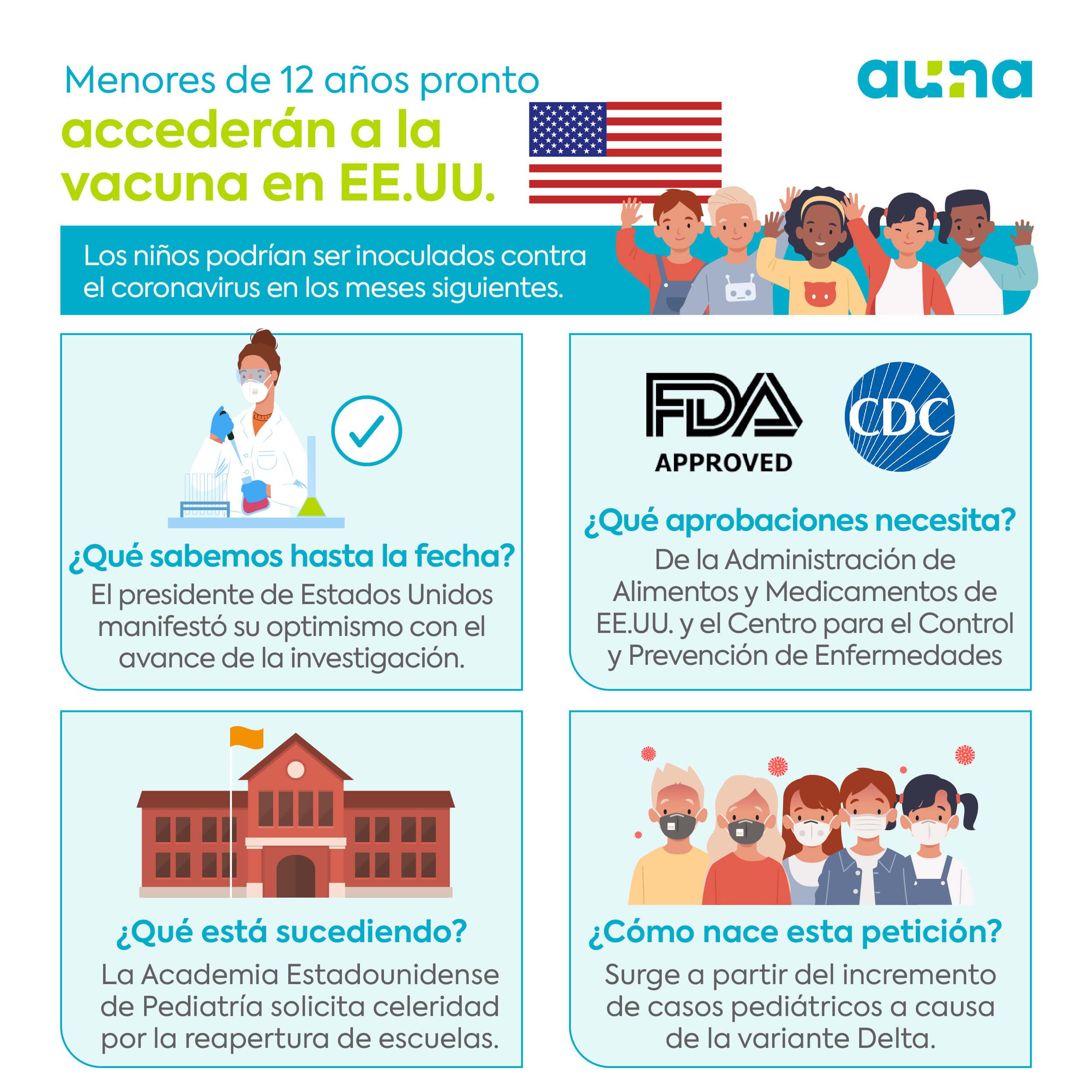 Menores de 12 años pronto acceder a la vacuna en Estados Unidos