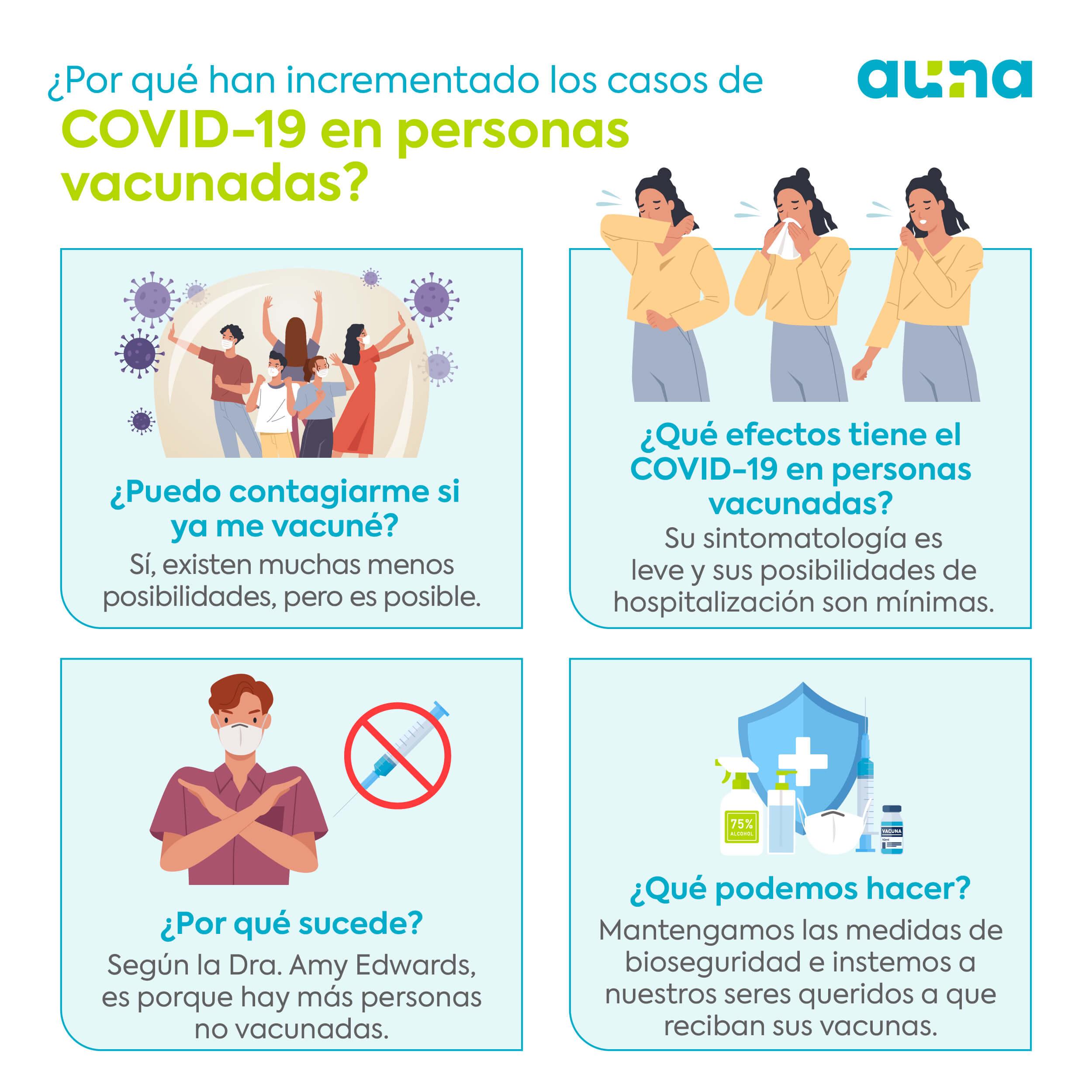 Por qué han incrementado los casos de COVID-19 en personas vacunadas_Mesa de trabajo 1
