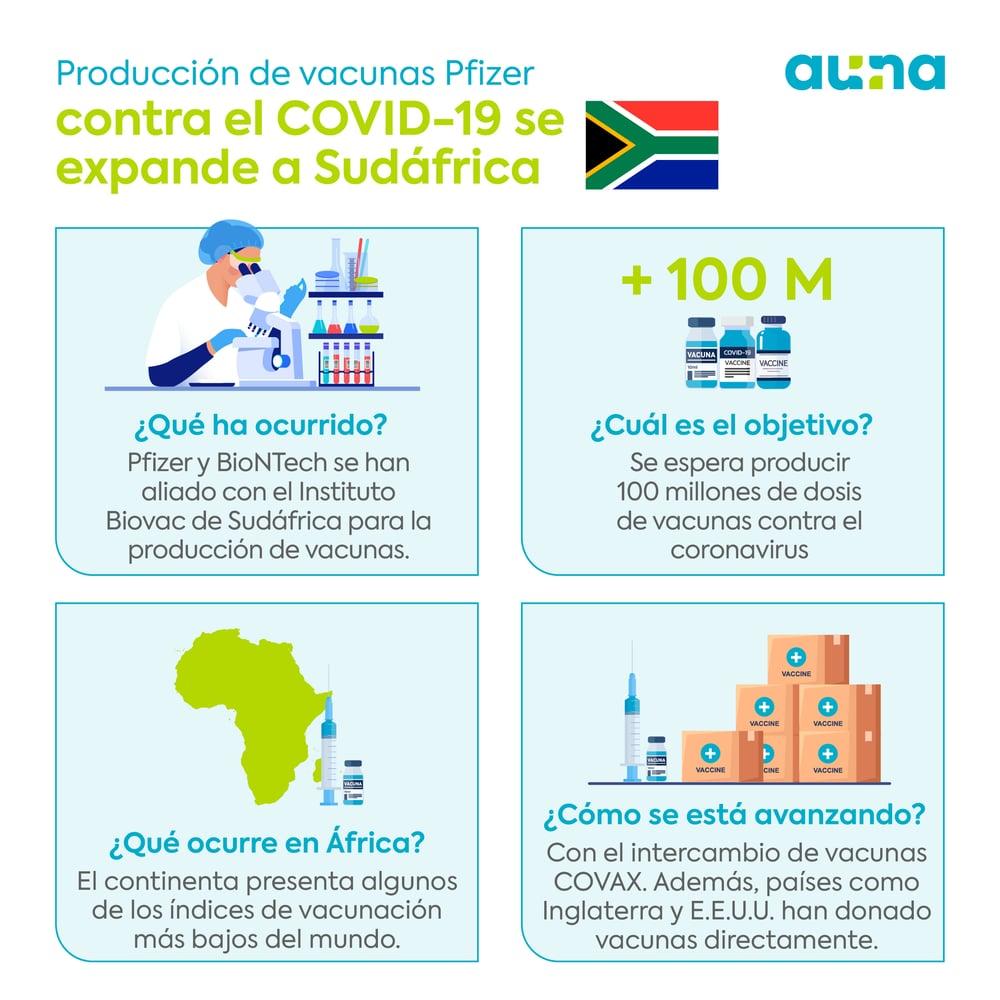 Producción de vacunas Pfizer contra el COVID-19 se expande a Sudáfrica